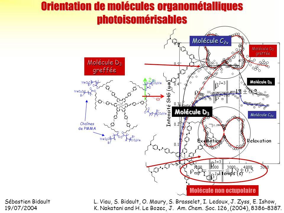 Orientation de molécules organométalliques photoisomérisables