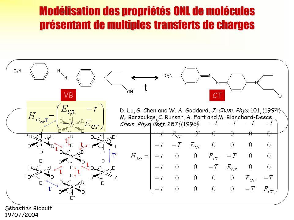 Modélisation des propriétés ONL de molécules présentant de multiples transferts de charges
