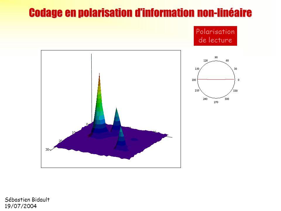 Codage en polarisation d'information non-linéaire