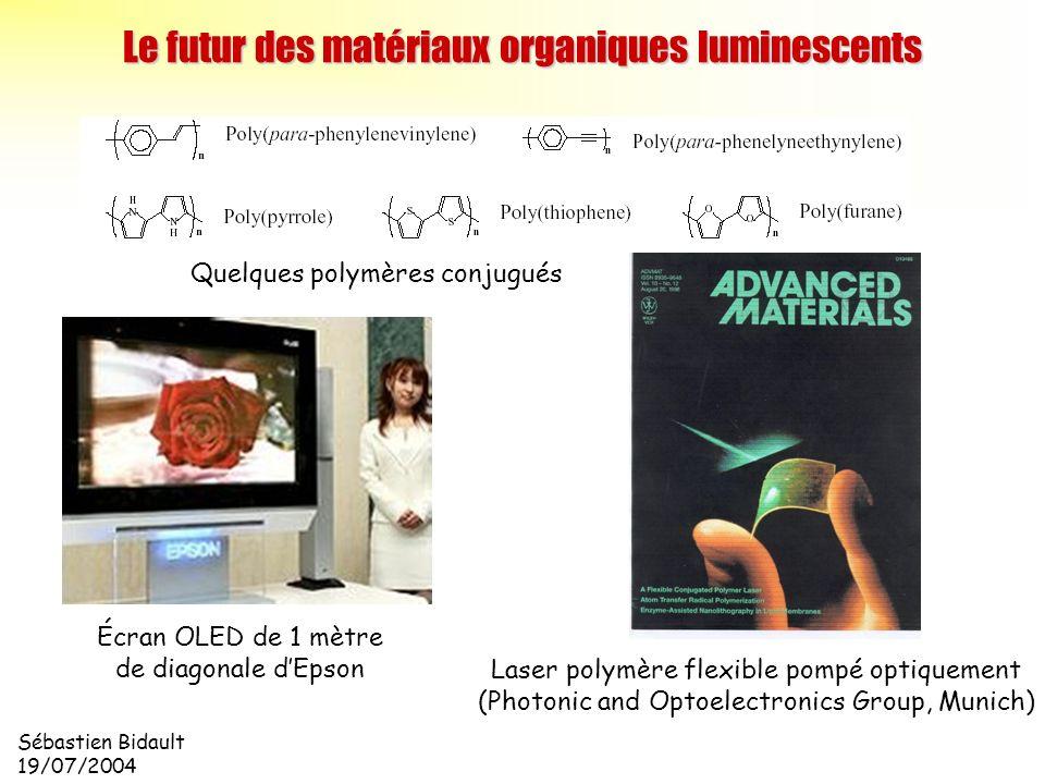 Le futur des matériaux organiques luminescents