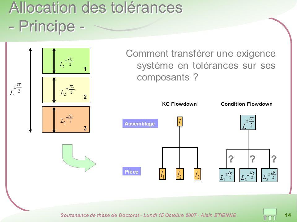 Allocation des tolérances - Principe -