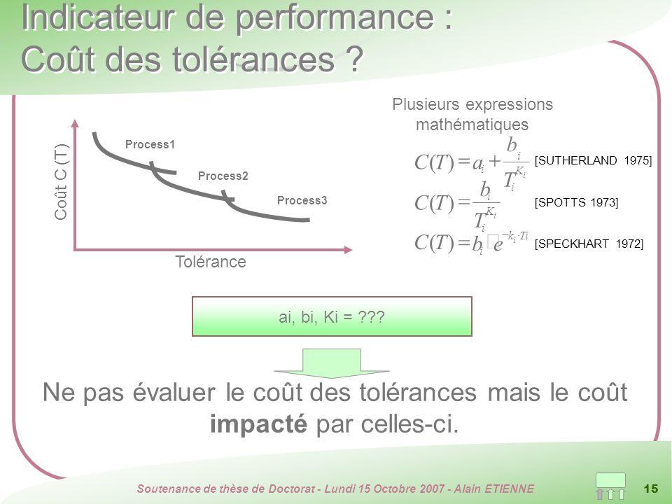 Indicateur de performance : Coût des tolérances