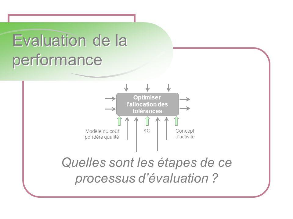 Quelles sont les étapes de ce processus d'évaluation
