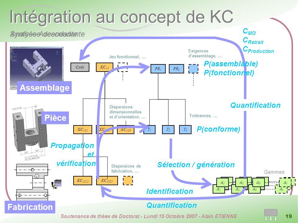 Intégration au concept de KC