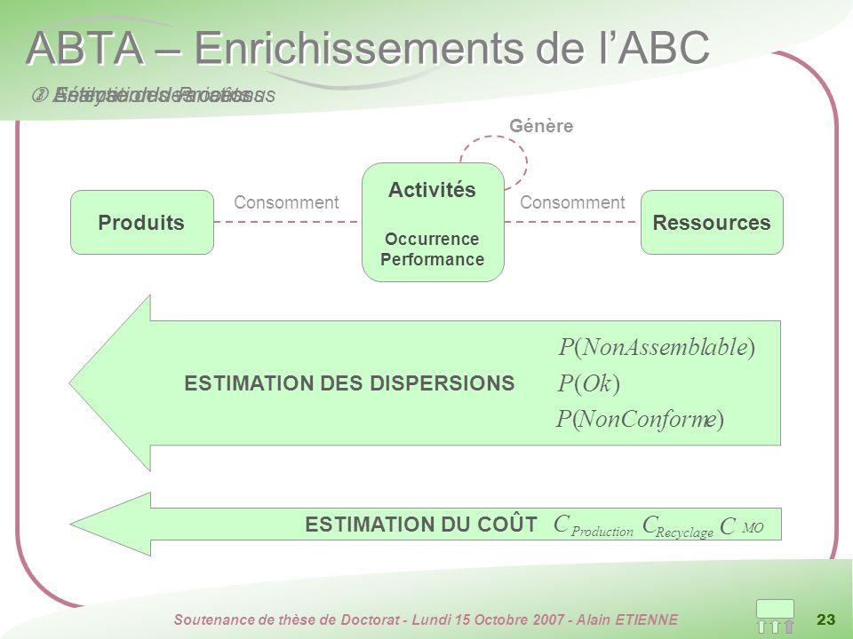 ABTA – Enrichissements de l'ABC