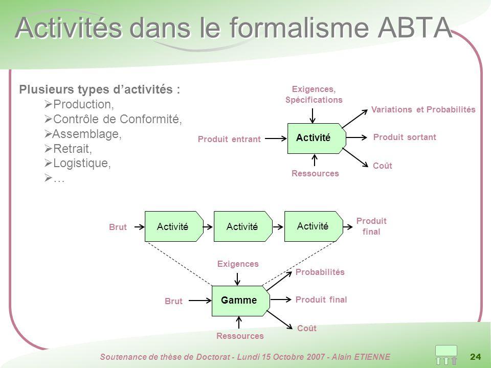 Activités dans le formalisme ABTA