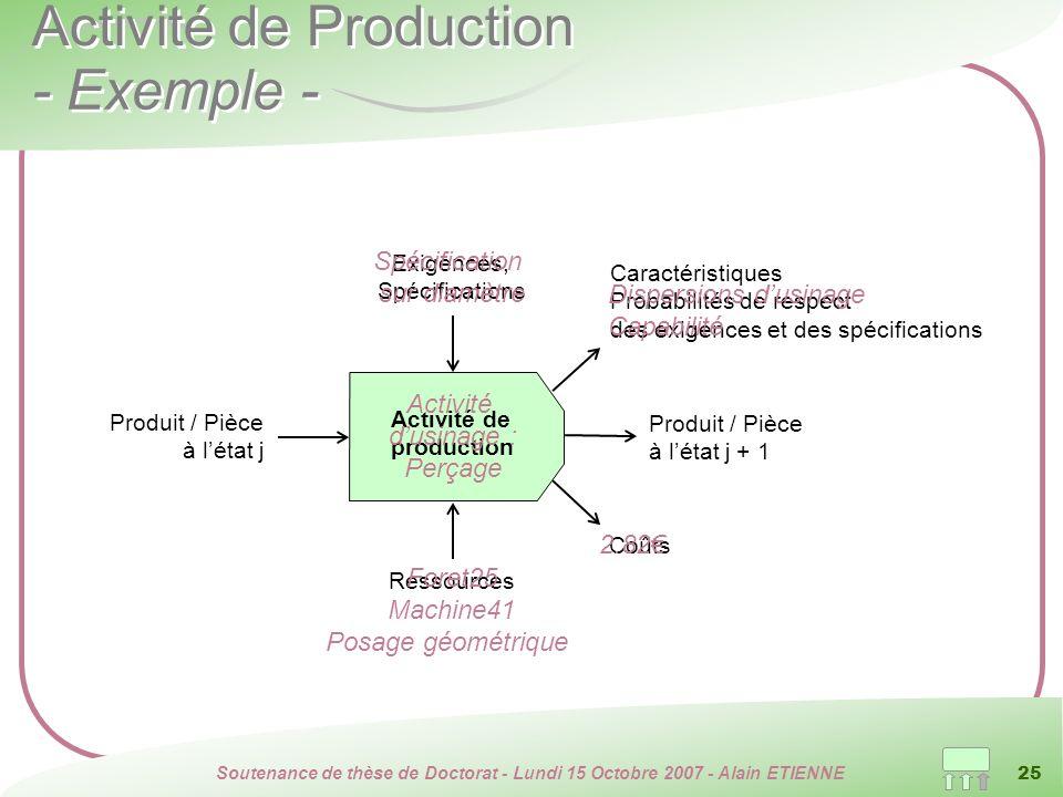 Activité de Production