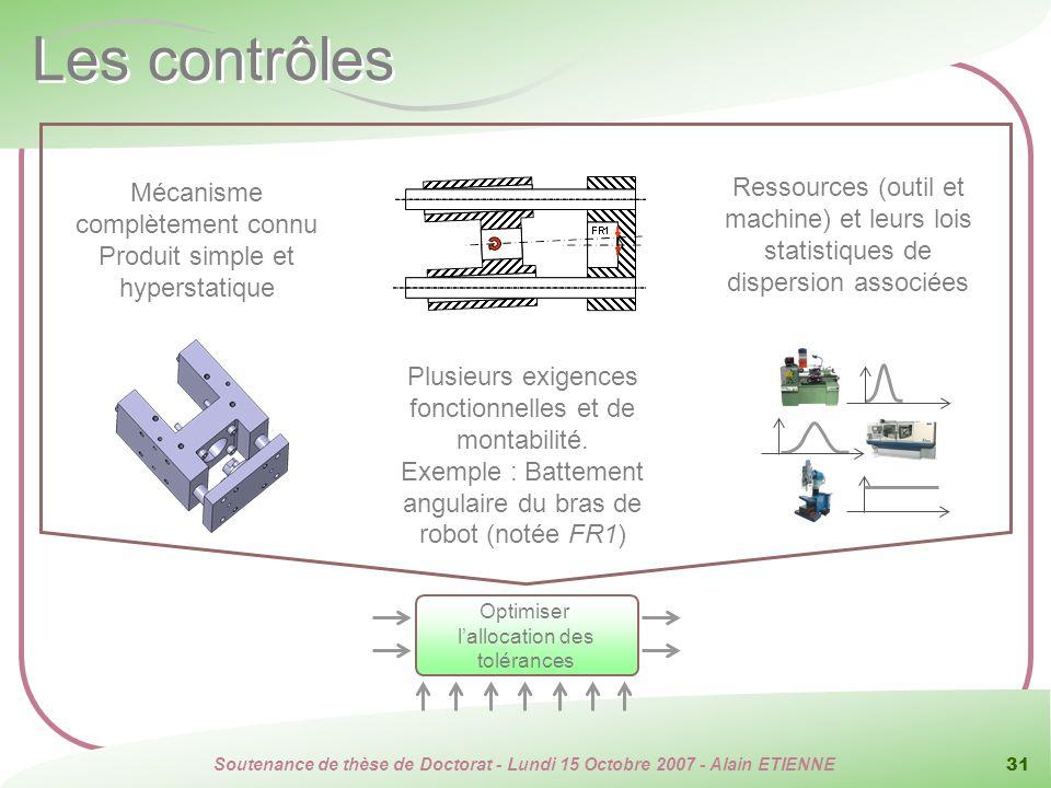 Les contrôles Mécanisme complètement connu Produit simple et hyperstatique.
