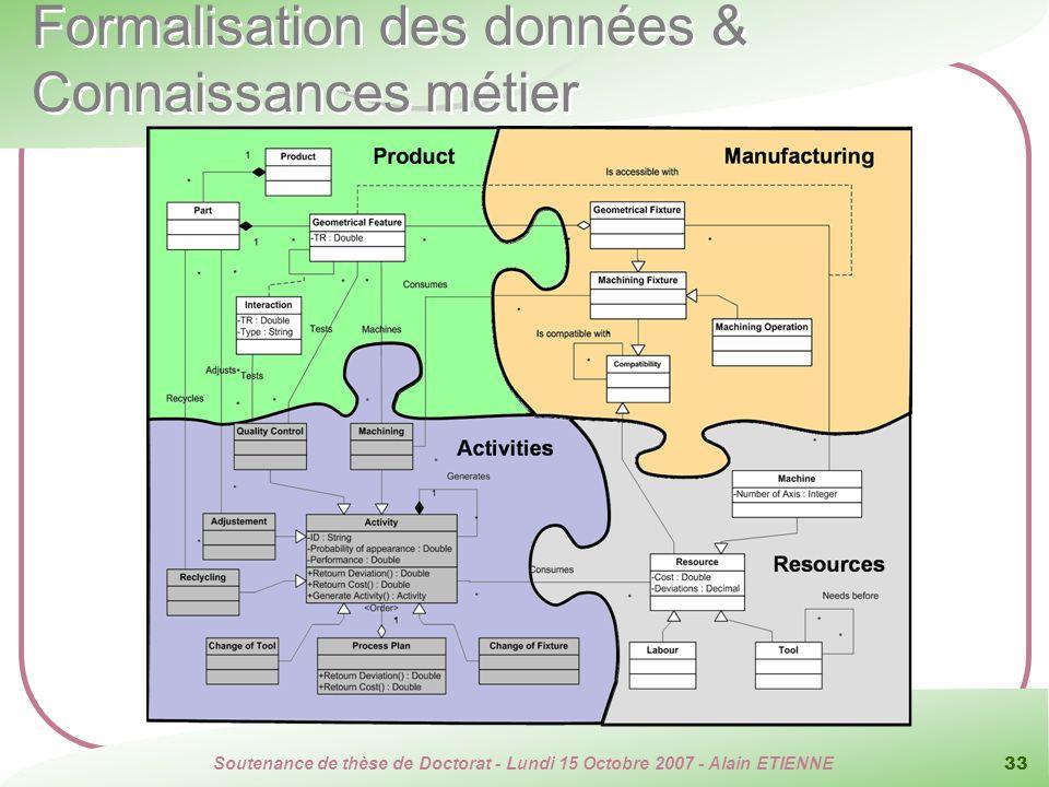 Formalisation des données & Connaissances métier