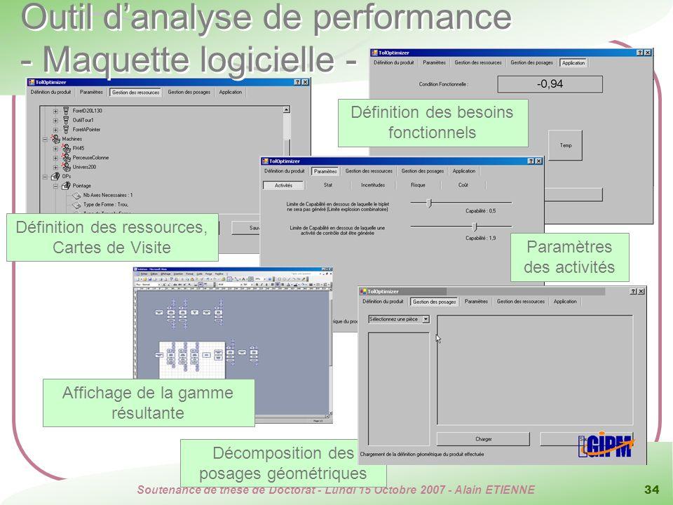 Outil d'analyse de performance - Maquette logicielle -