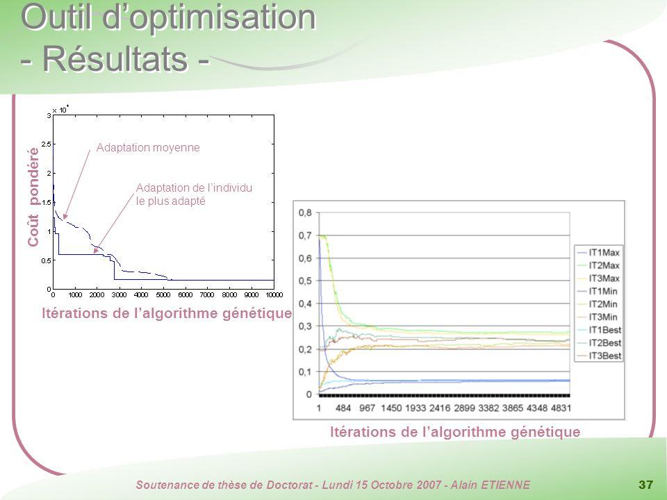 Outil d'optimisation - Résultats -