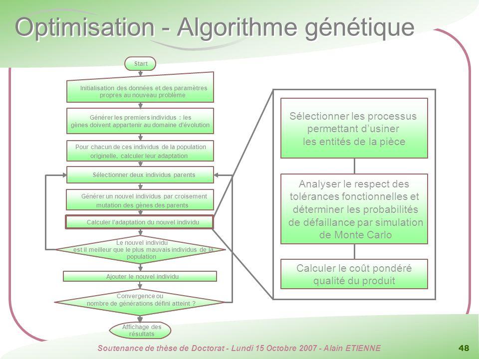 Optimisation - Algorithme génétique