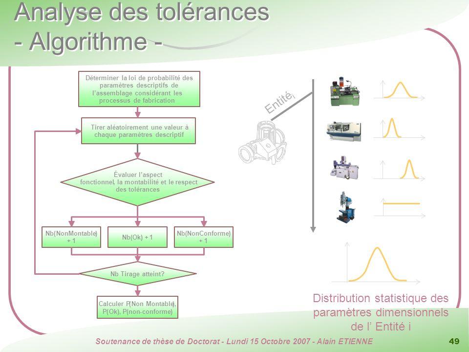 Analyse des tolérances - Algorithme -