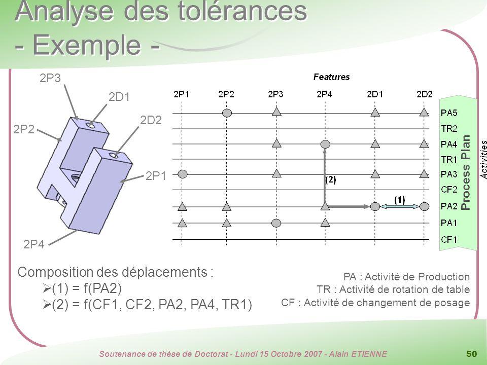 Analyse des tolérances - Exemple -