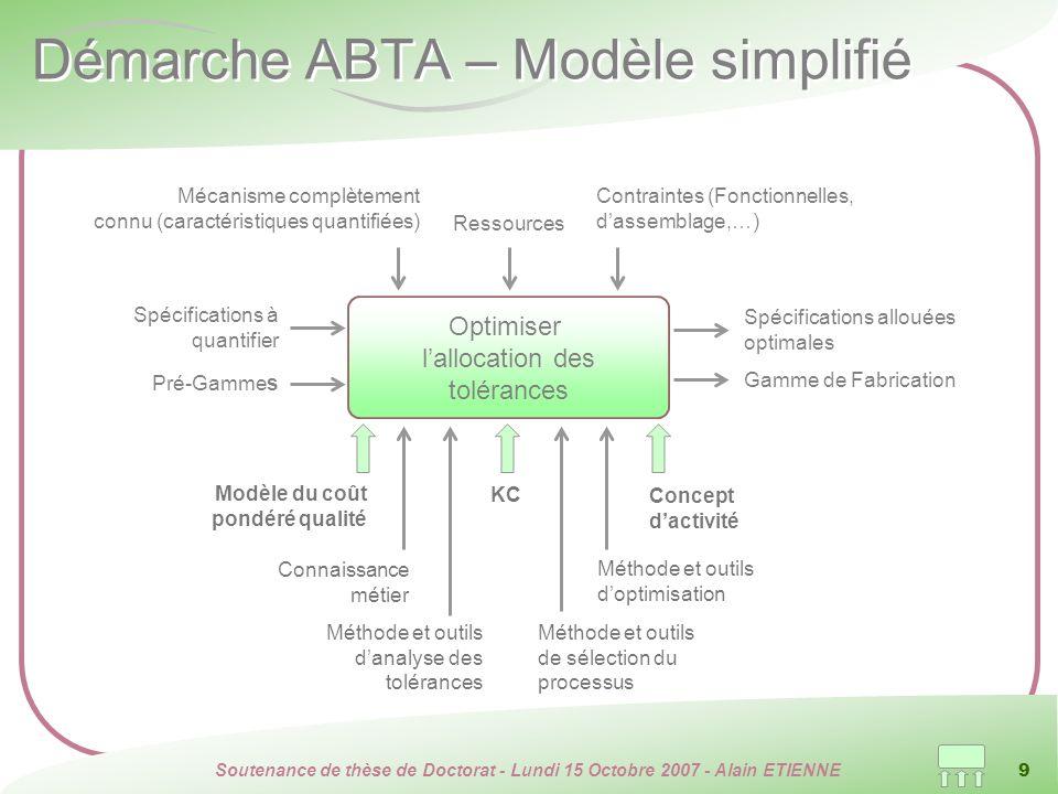 Démarche ABTA – Modèle simplifié