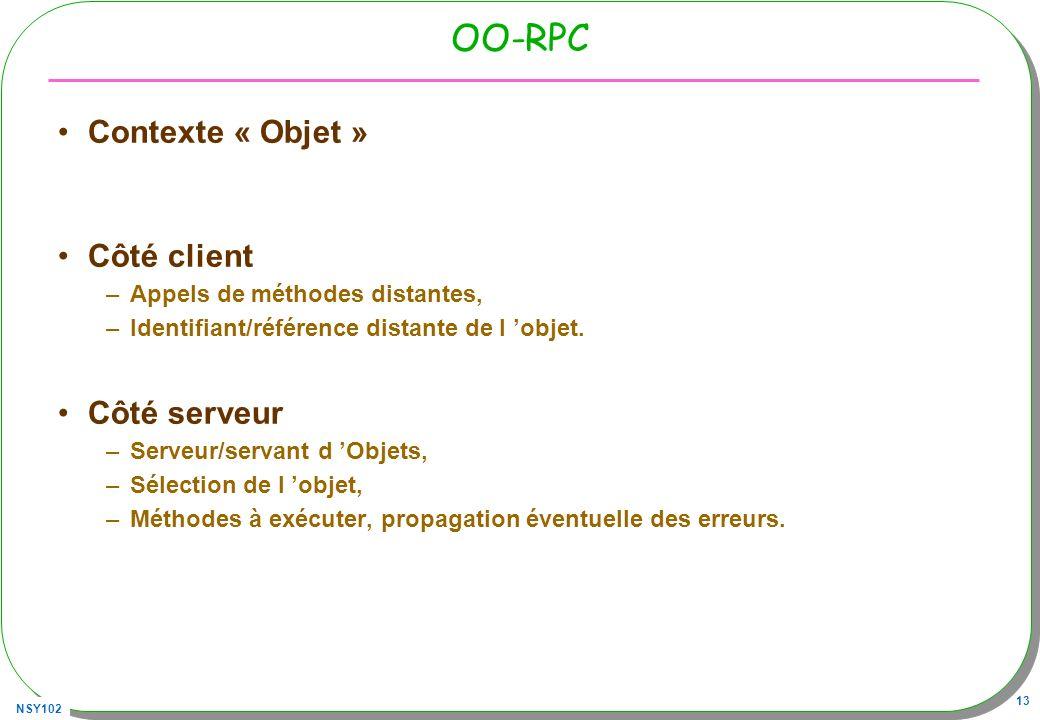 OO-RPC Contexte « Objet » Côté client Côté serveur