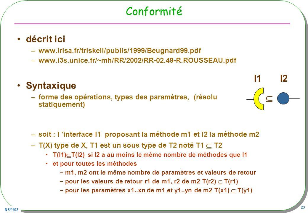 Conformité décrit ici Syntaxique I1 I2 