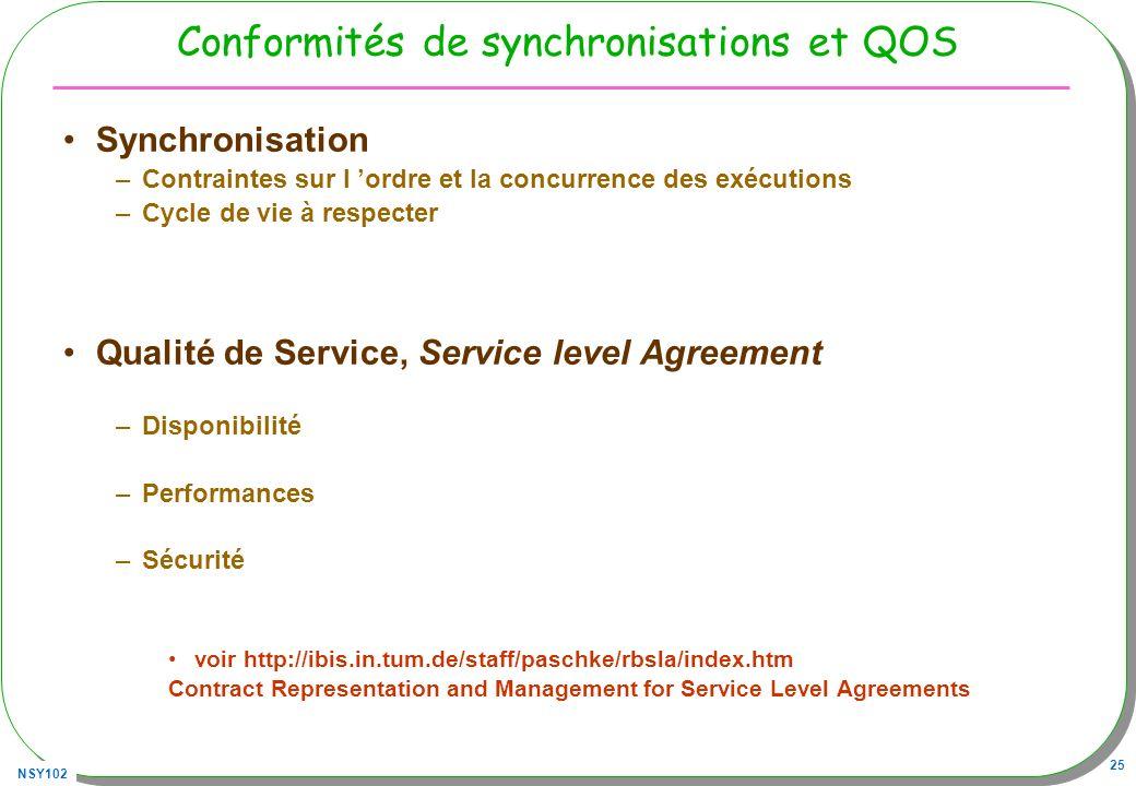 Conformités de synchronisations et QOS