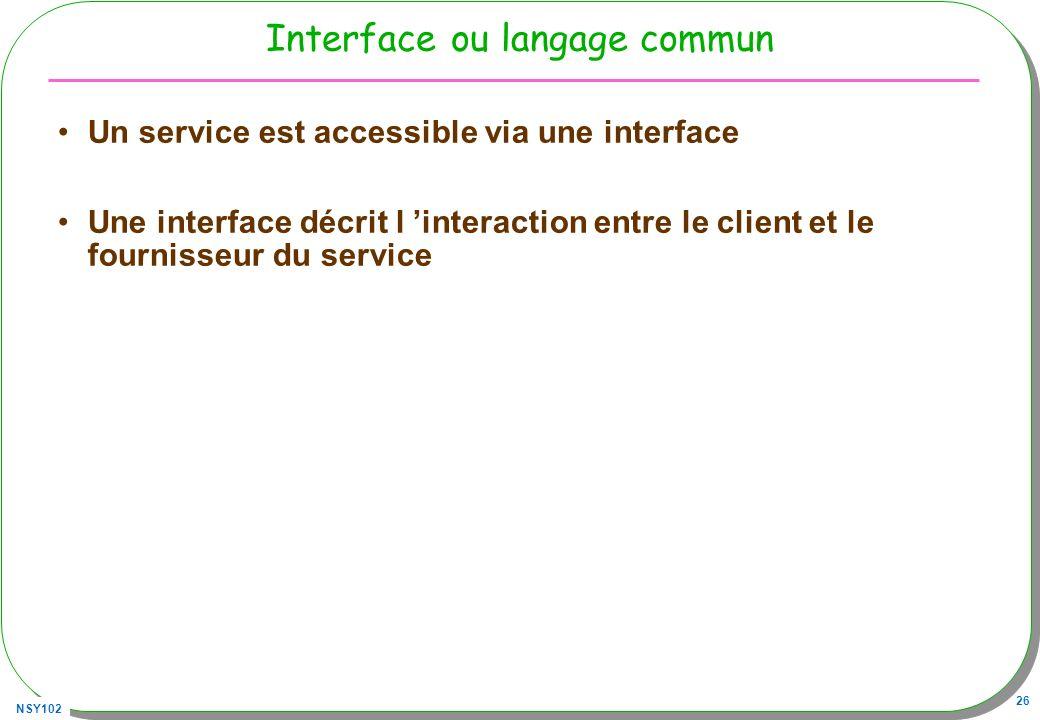 Interface ou langage commun