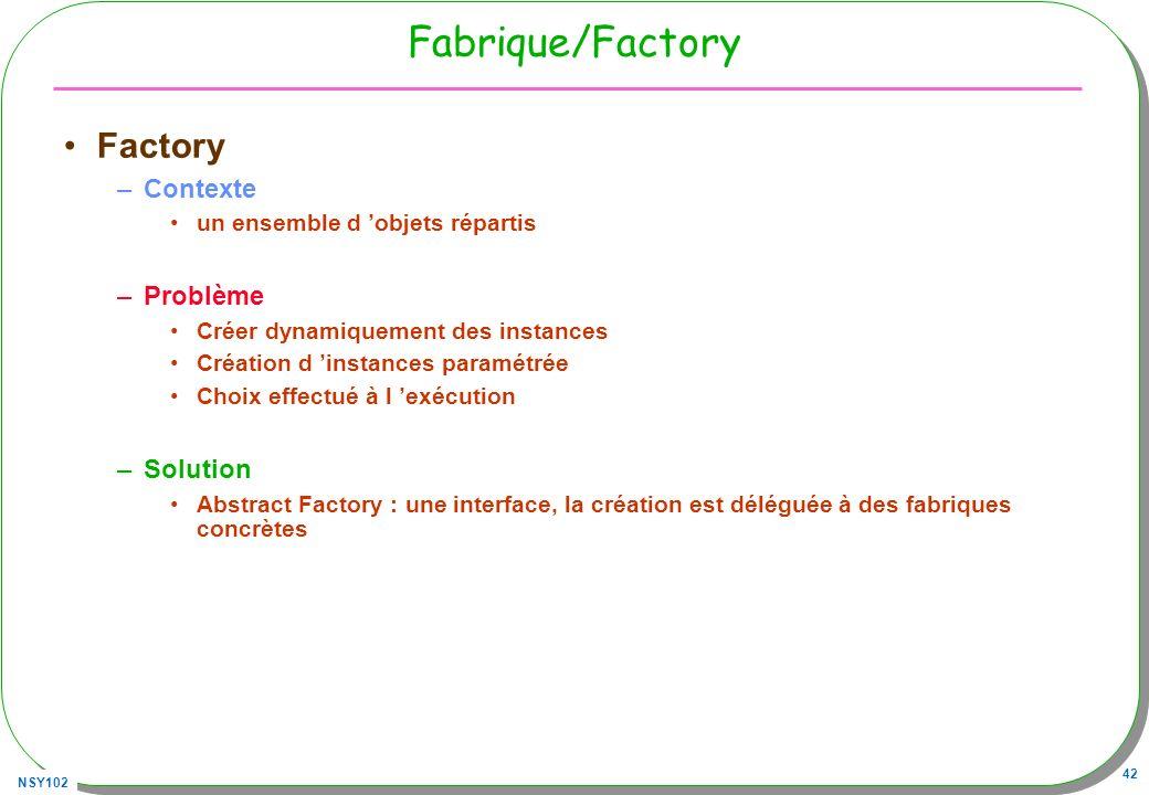 Fabrique/Factory Factory Contexte Problème Solution