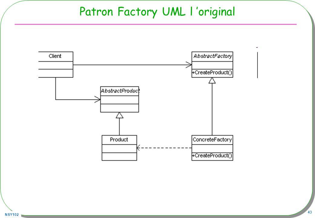 Patron Factory UML l 'original