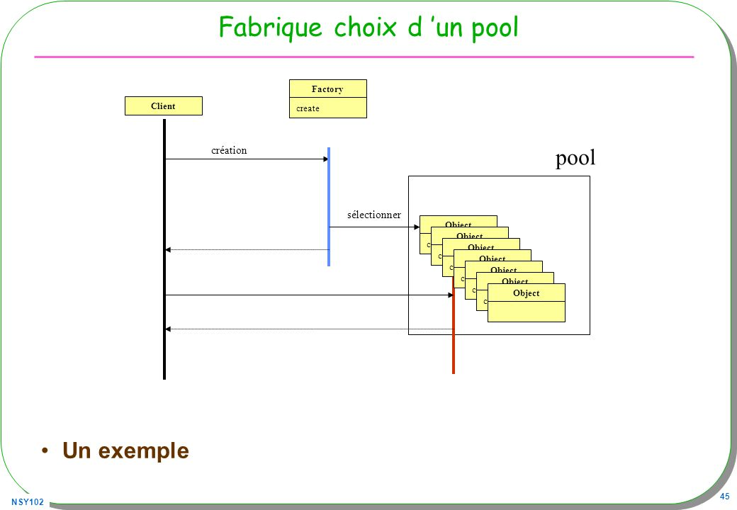 Fabrique choix d 'un pool