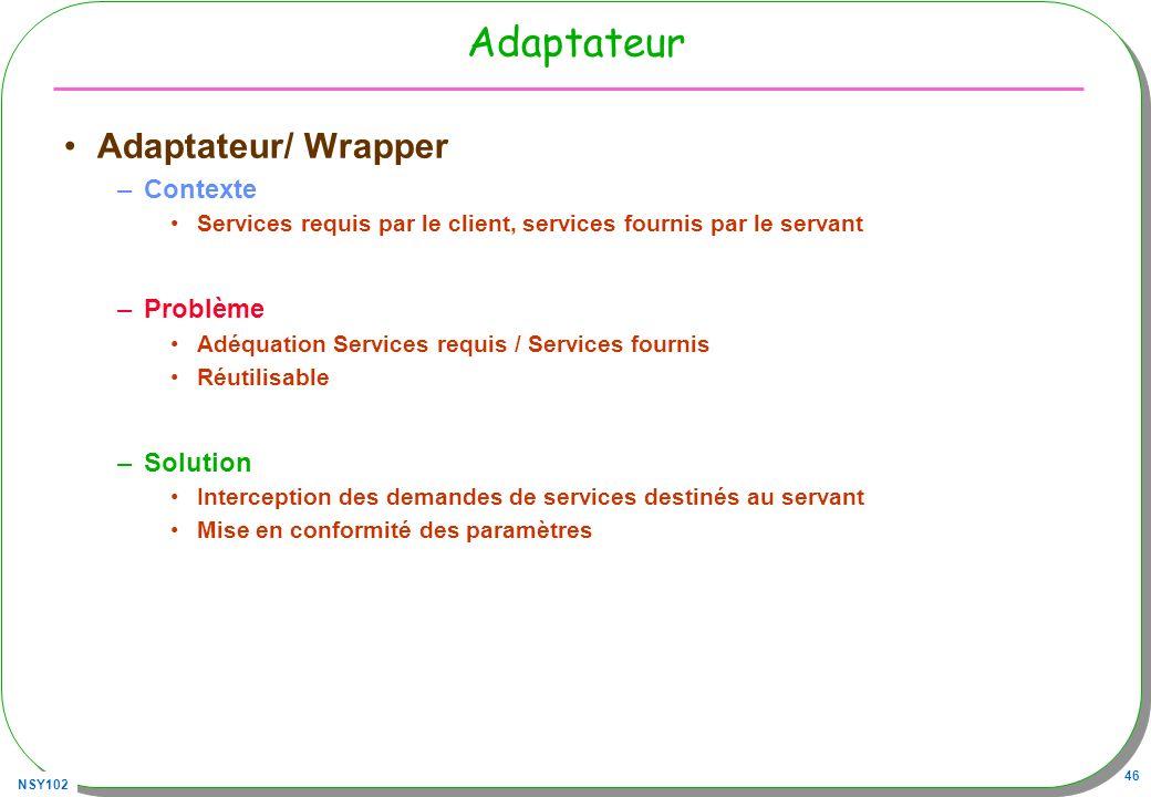 Adaptateur Adaptateur/ Wrapper Contexte Problème Solution