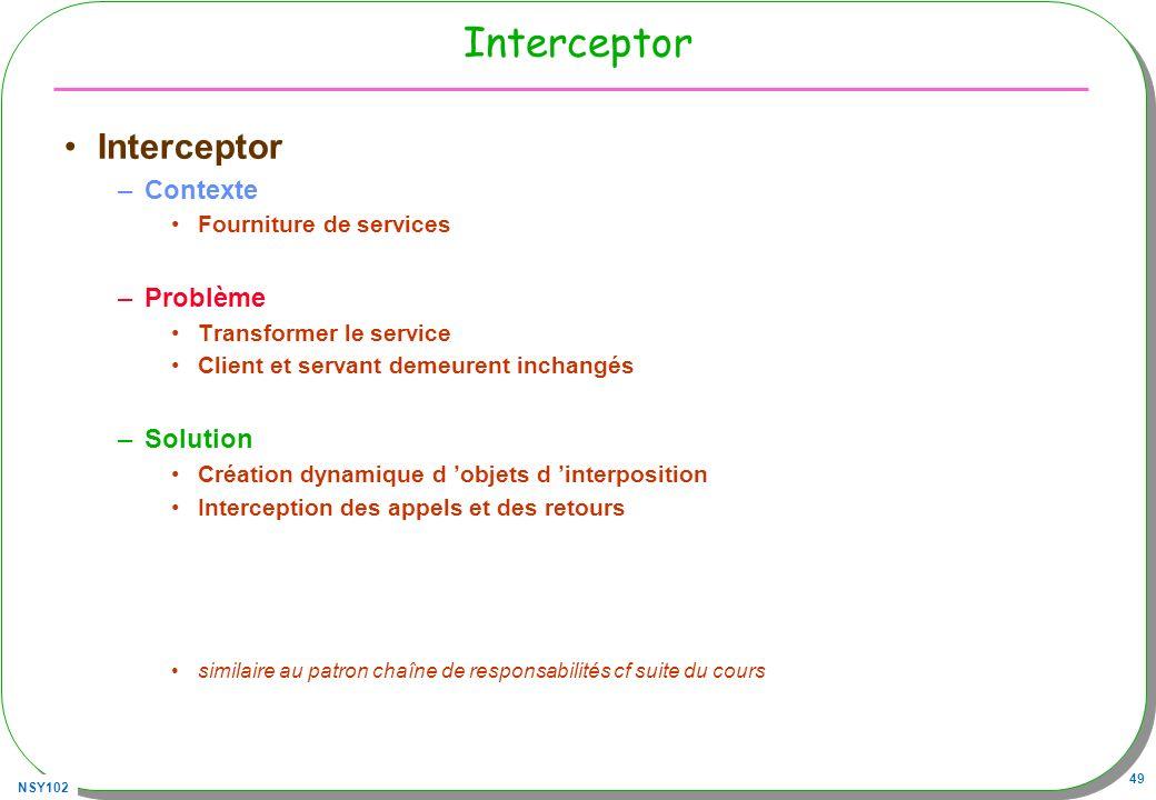 Interceptor Interceptor Contexte Problème Solution
