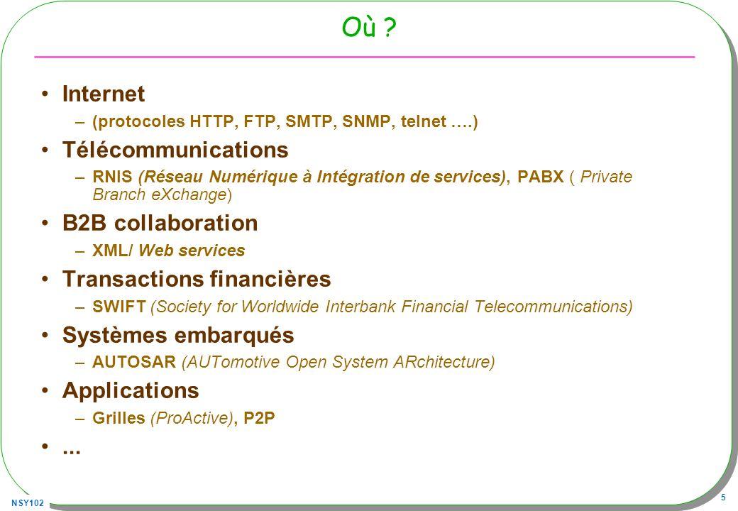 Où Internet Télécommunications B2B collaboration
