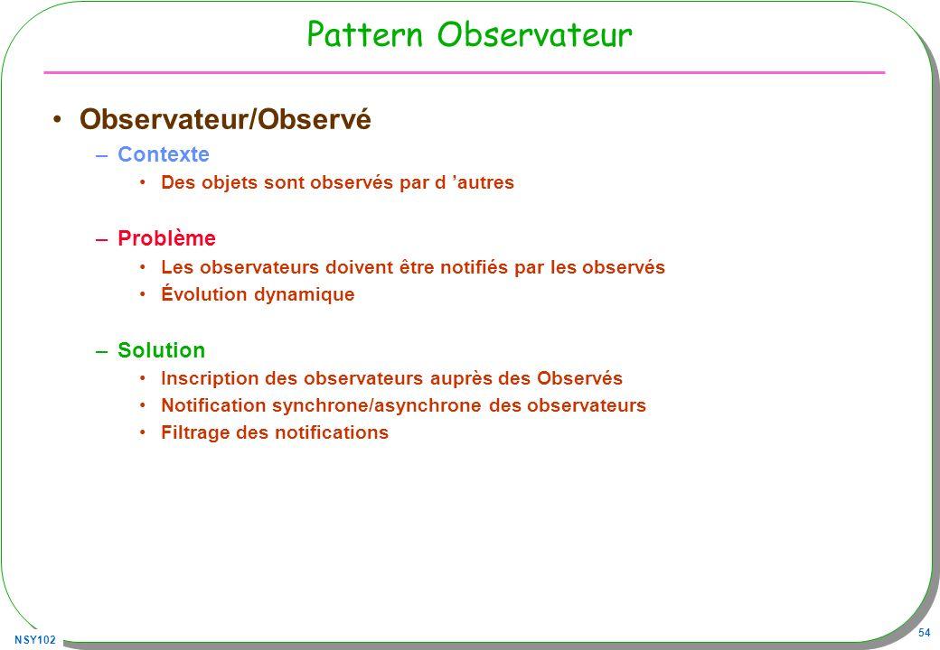 Pattern Observateur Observateur/Observé Contexte Problème Solution