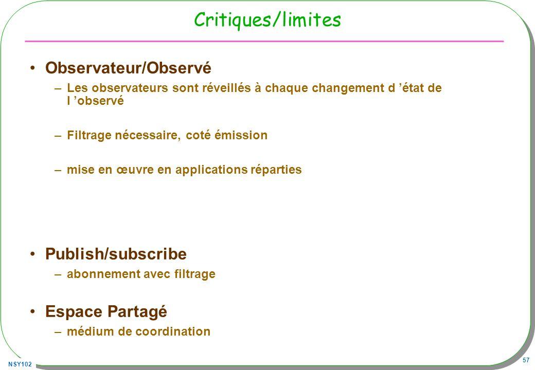 Critiques/limites Observateur/Observé Publish/subscribe Espace Partagé