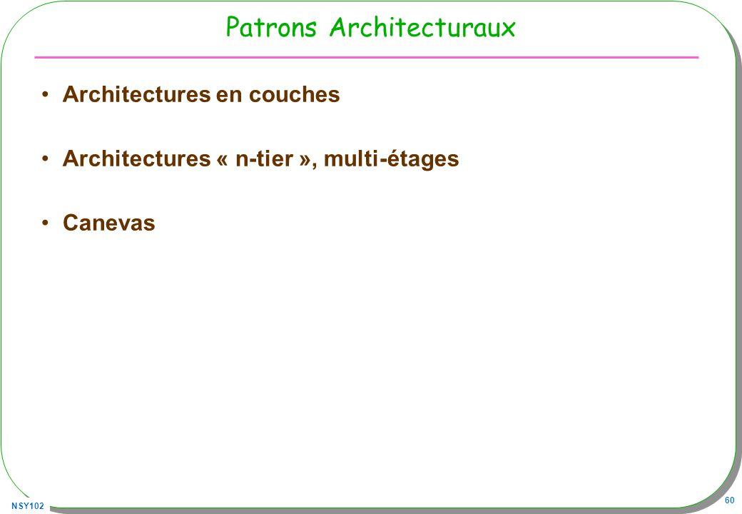 Patrons Architecturaux