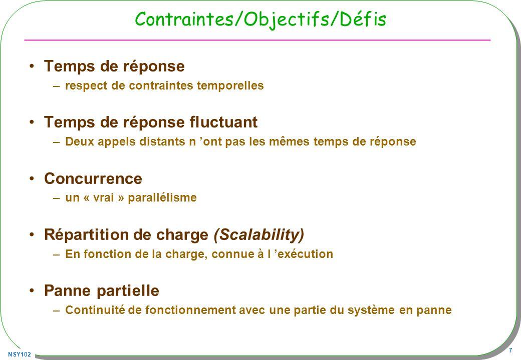 Contraintes/Objectifs/Défis