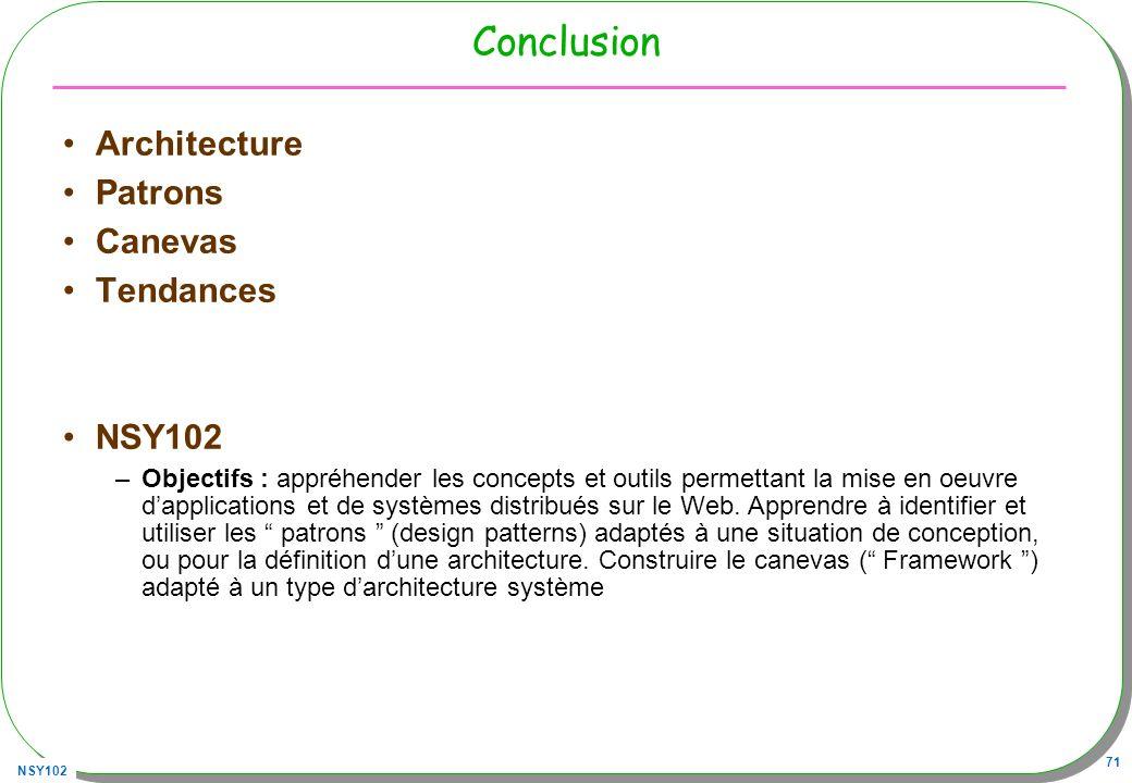 Conclusion Architecture Patrons Canevas Tendances NSY102