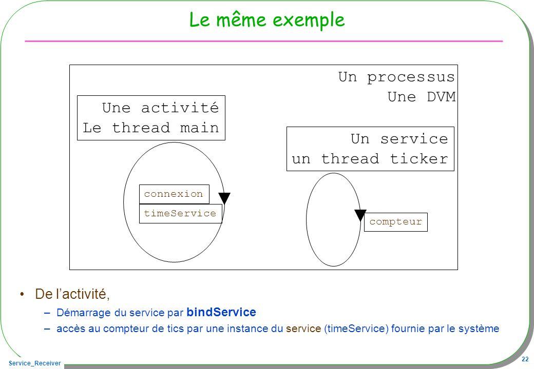 Le même exemple Un processus Une DVM Une activité Le thread main