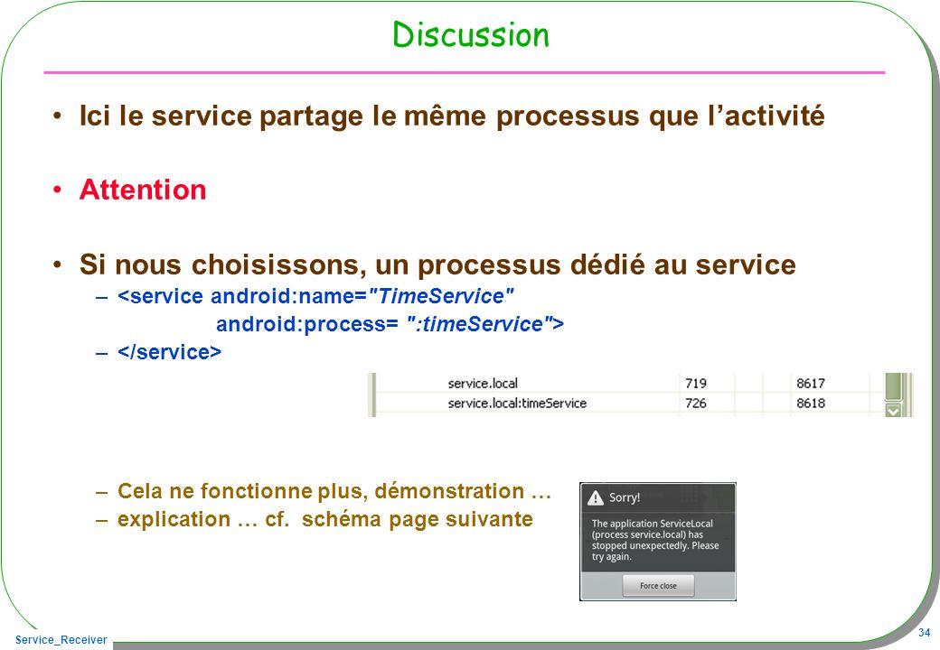 Discussion Ici le service partage le même processus que l'activité