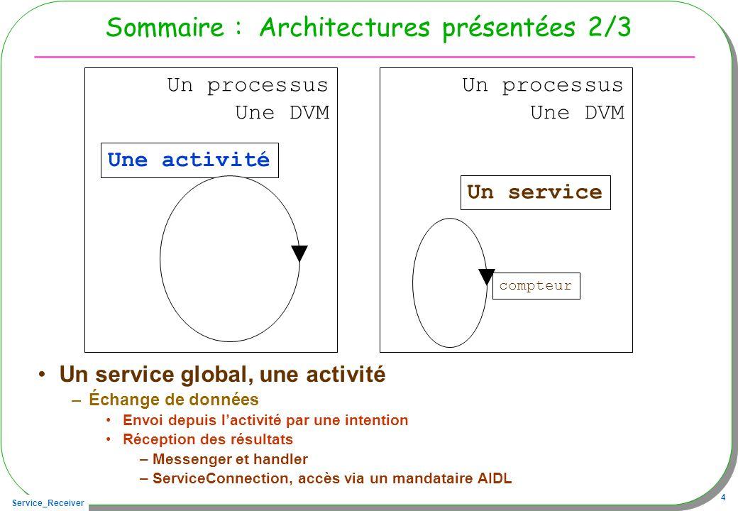 Sommaire : Architectures présentées 2/3