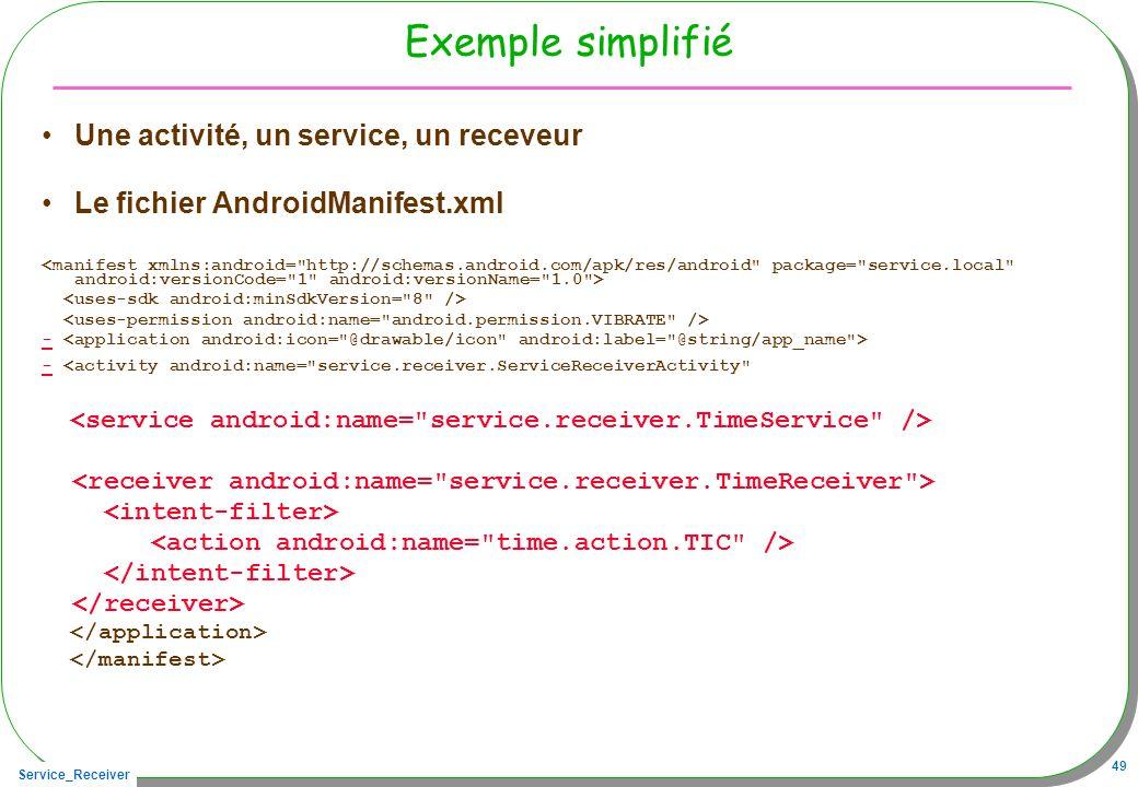 Exemple simplifié Une activité, un service, un receveur