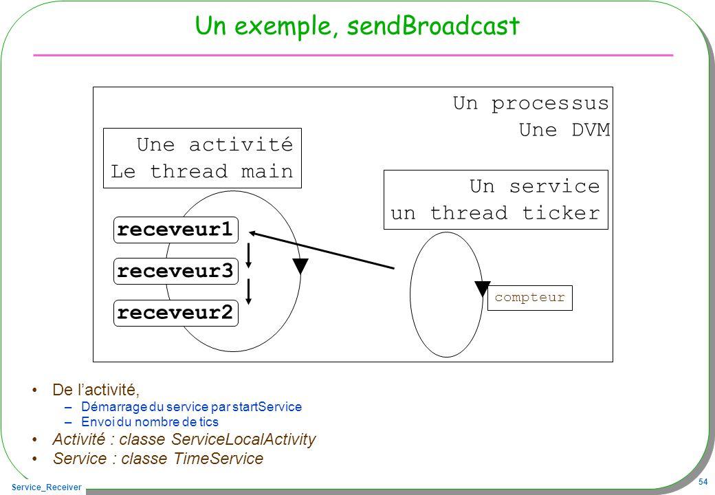 Un exemple, sendBroadcast
