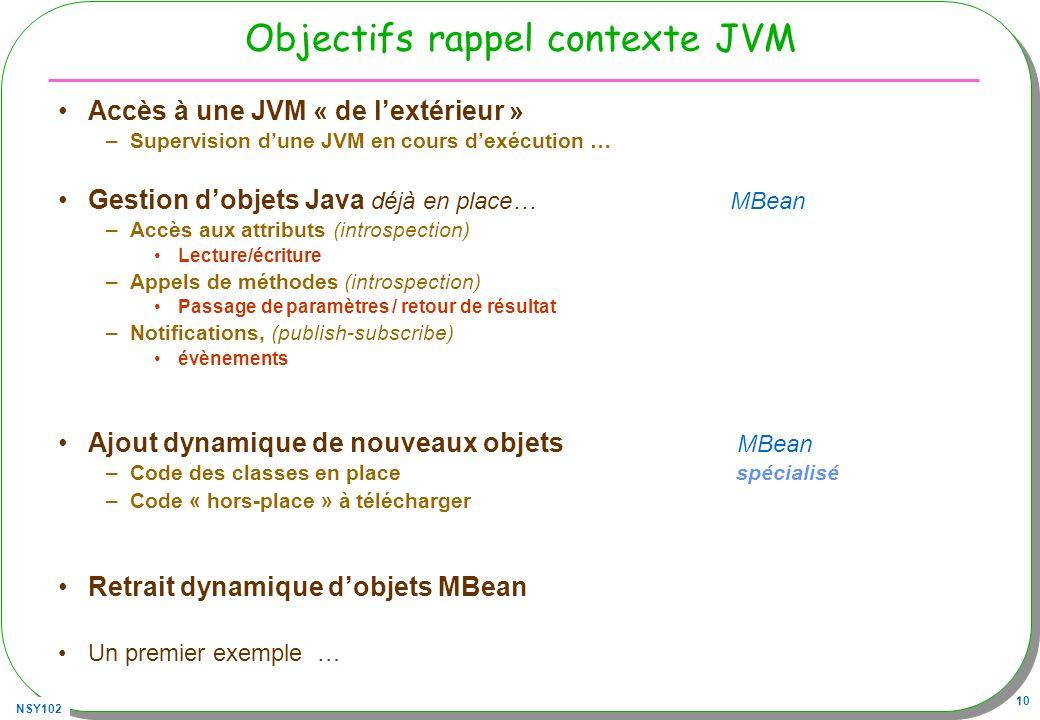 Objectifs rappel contexte JVM