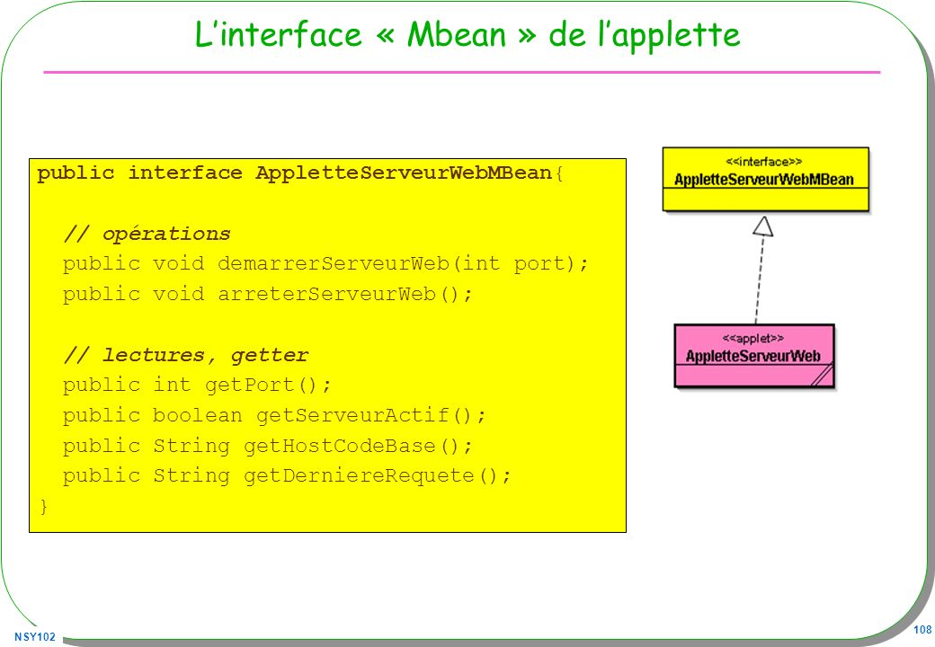 L'interface « Mbean » de l'applette