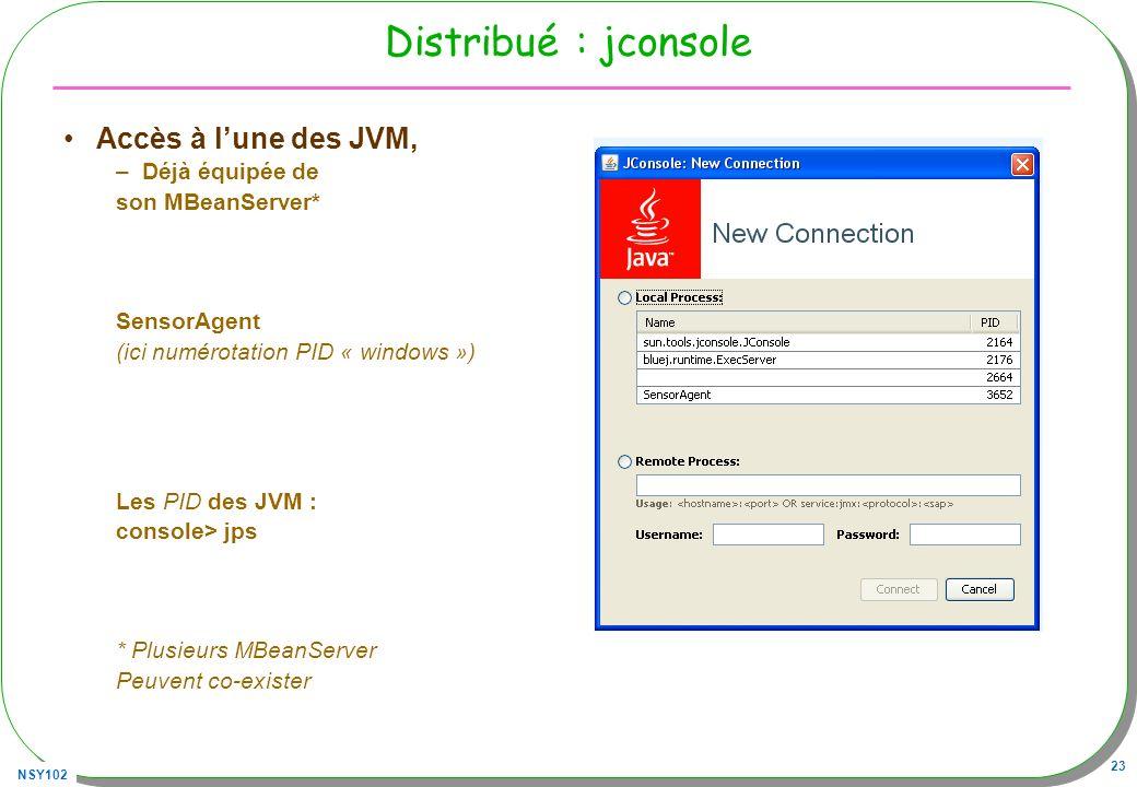 Distribué : jconsole Accès à l'une des JVM, Déjà équipée de