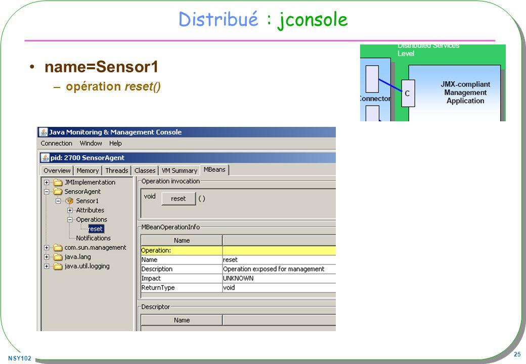 Distribué : jconsole name=Sensor1 opération reset()