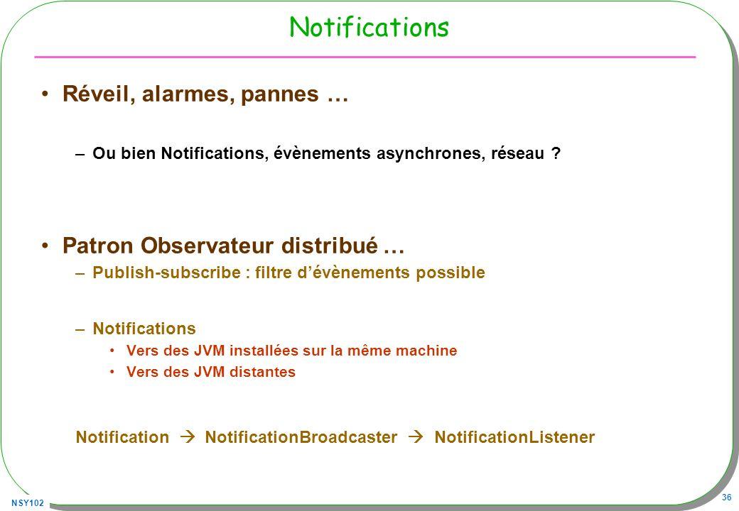 Notifications Réveil, alarmes, pannes … Patron Observateur distribué …