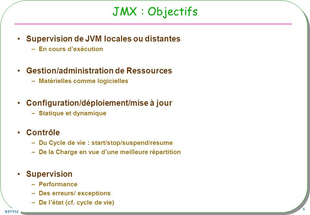 JMX : Objectifs Supervision de JVM locales ou distantes