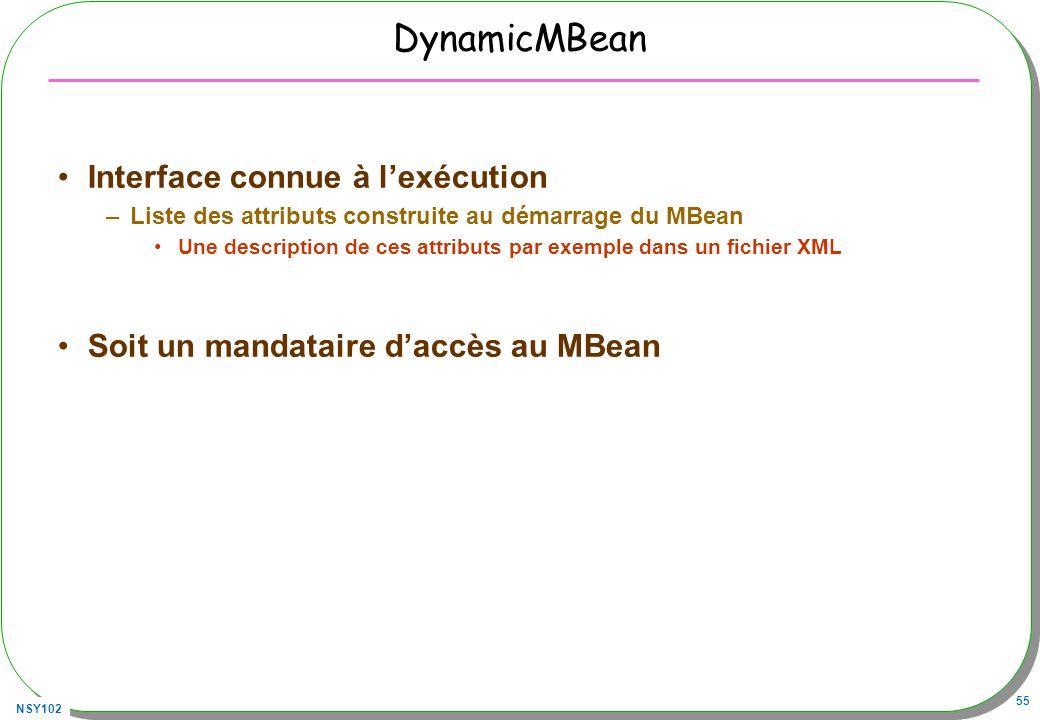 DynamicMBean Interface connue à l'exécution
