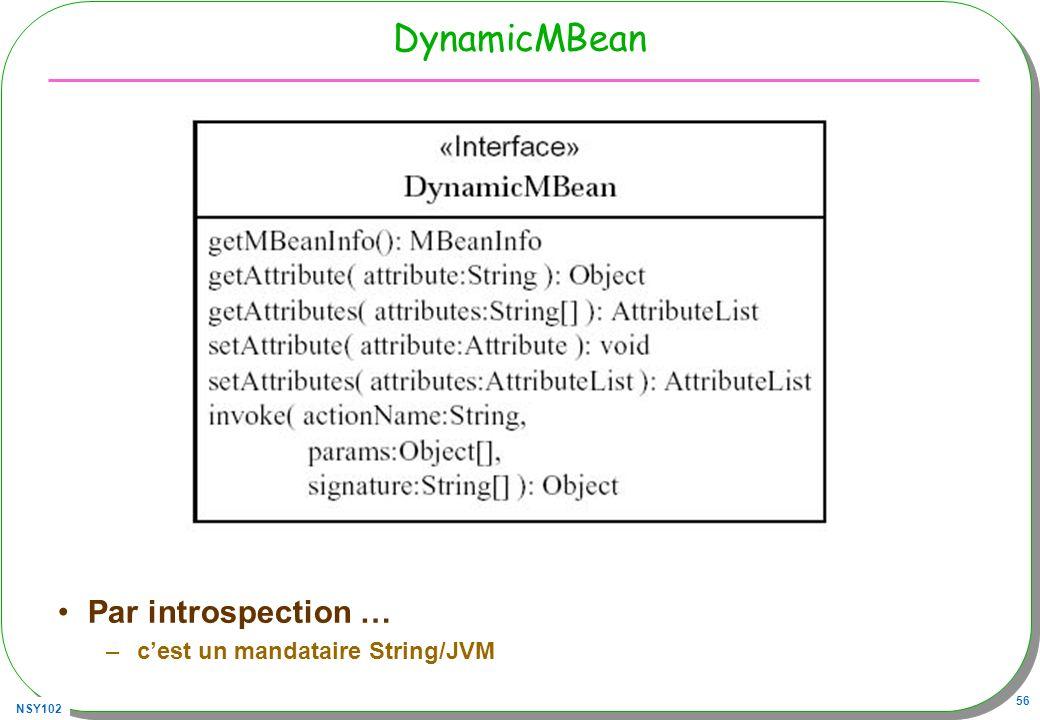 DynamicMBean Par introspection … c'est un mandataire String/JVM