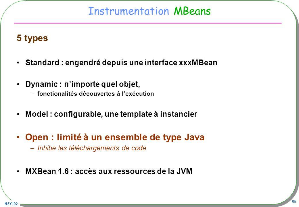 Instrumentation MBeans