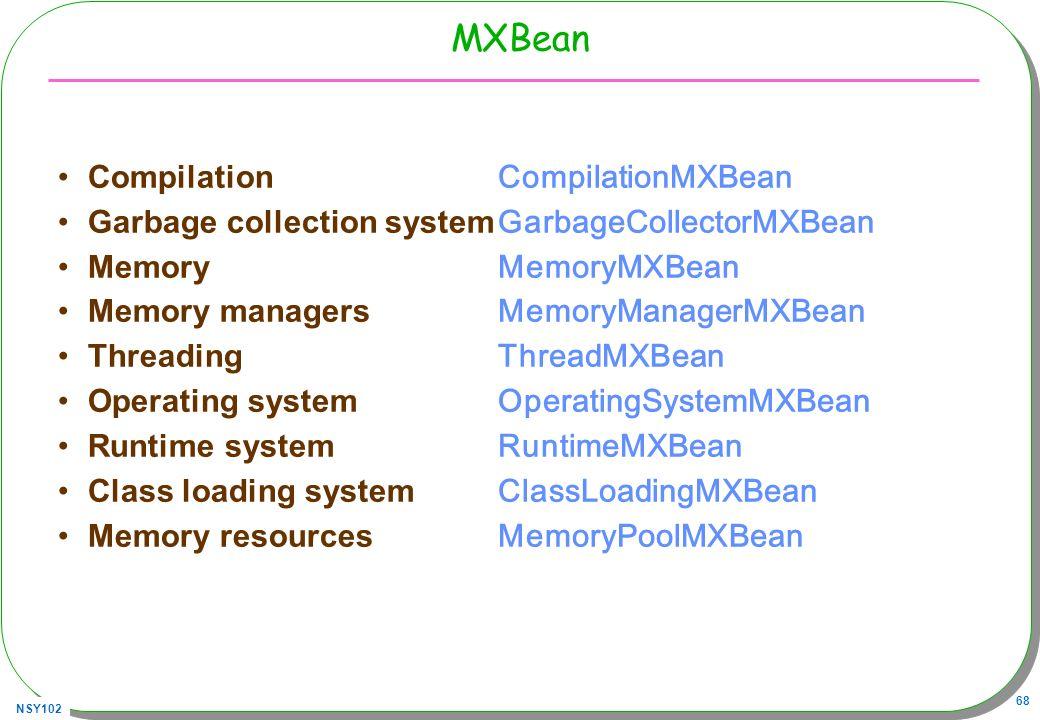 MXBean Compilation CompilationMXBean