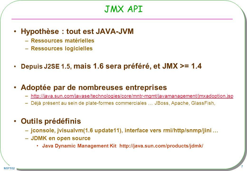 JMX API Hypothèse : tout est JAVA-JVM